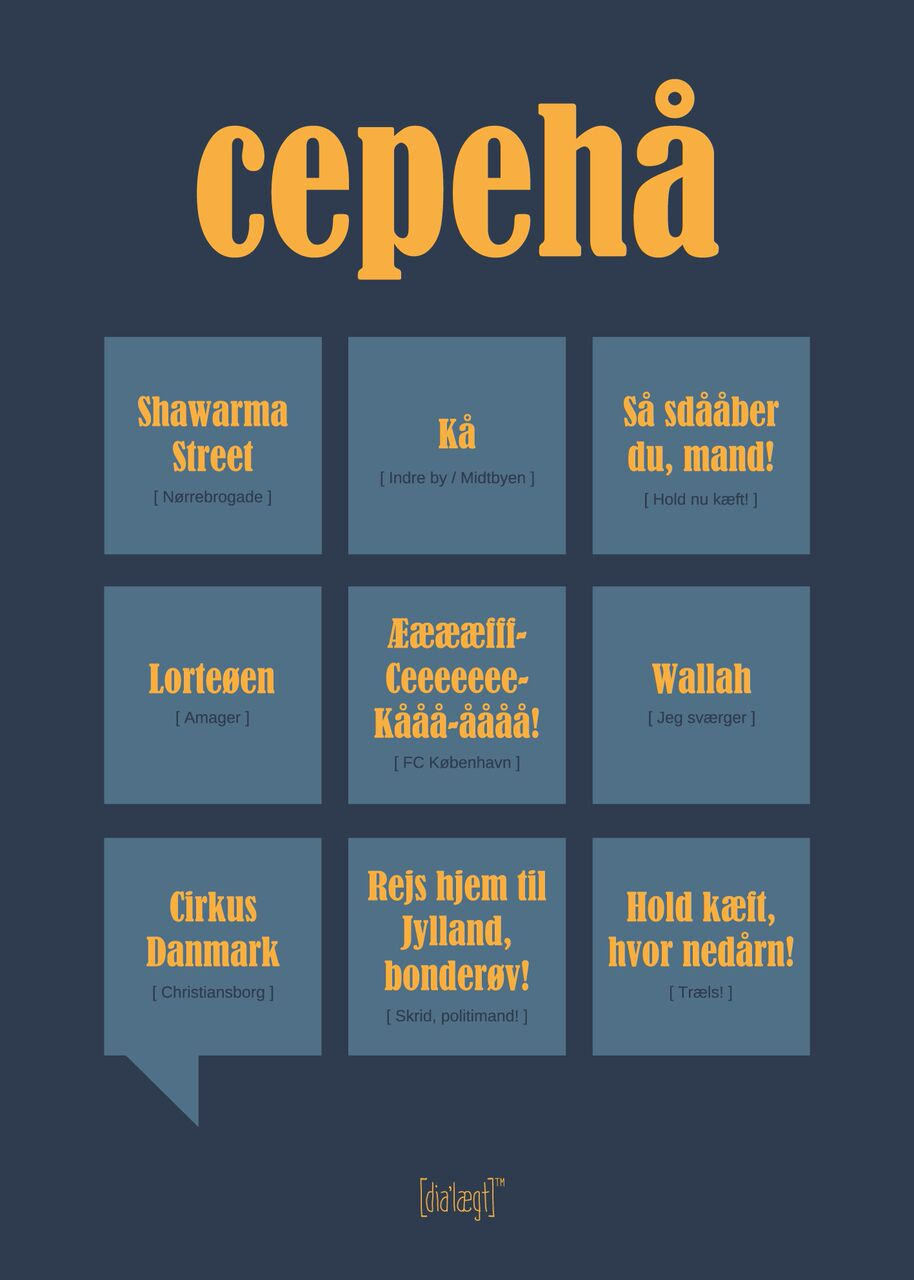 Image of   Dialægt Cepehå Plakat 50x70 cm